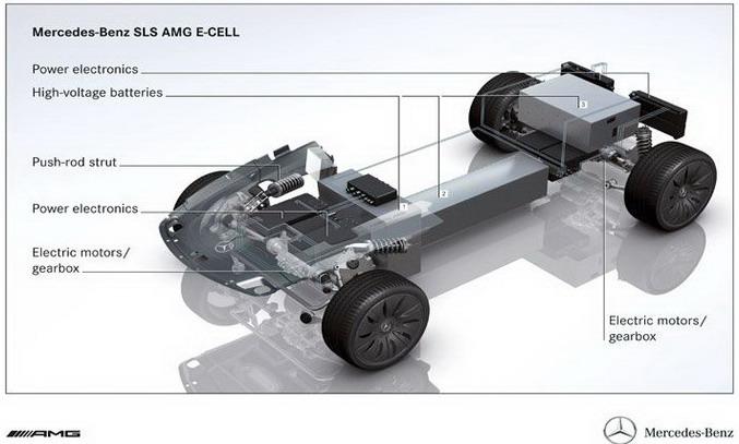 автомобиль тесла схема