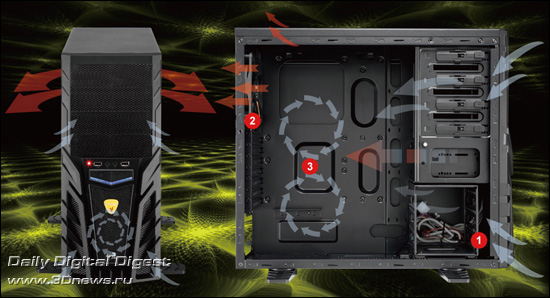 Aerocool PGS-V Series VS-4