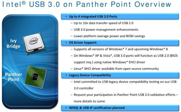DRIVER UPDATE: INTEL PANTHER POINT USB XHCI HOST CONTROLLER