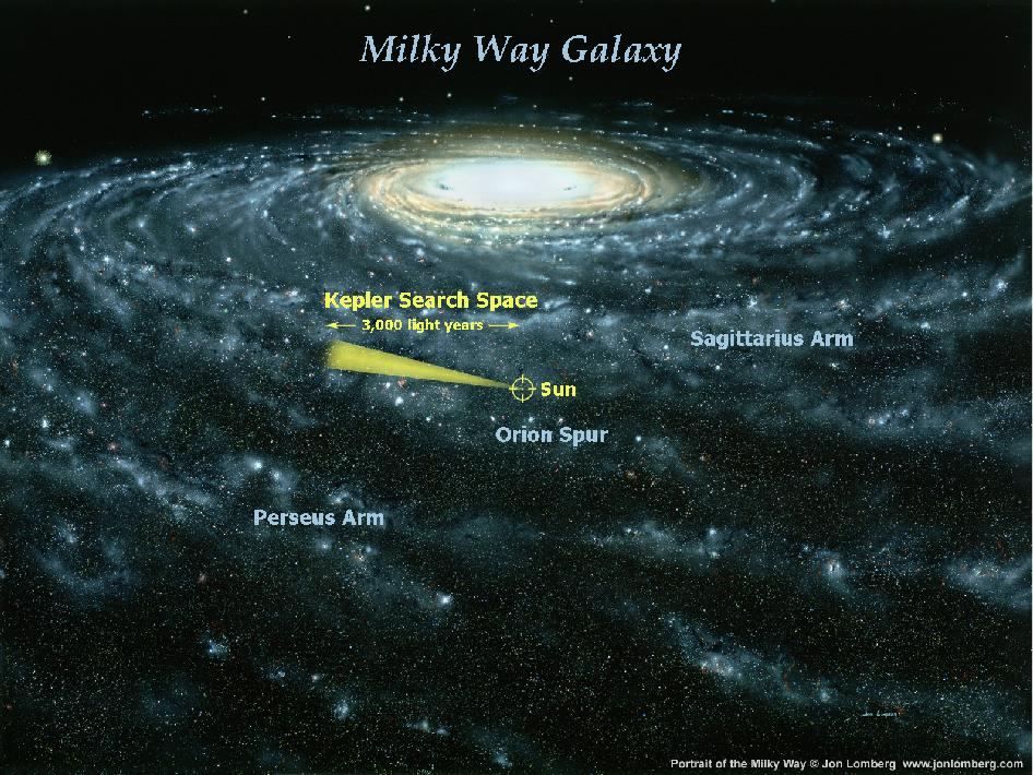 the characteristics and types of galaxies in our universe and the galaxies nearest to us The nearest galaxies the magellanic clouds are irregular dwarf galaxies orbiting our milky way the closest known galaxy to us is the canis.