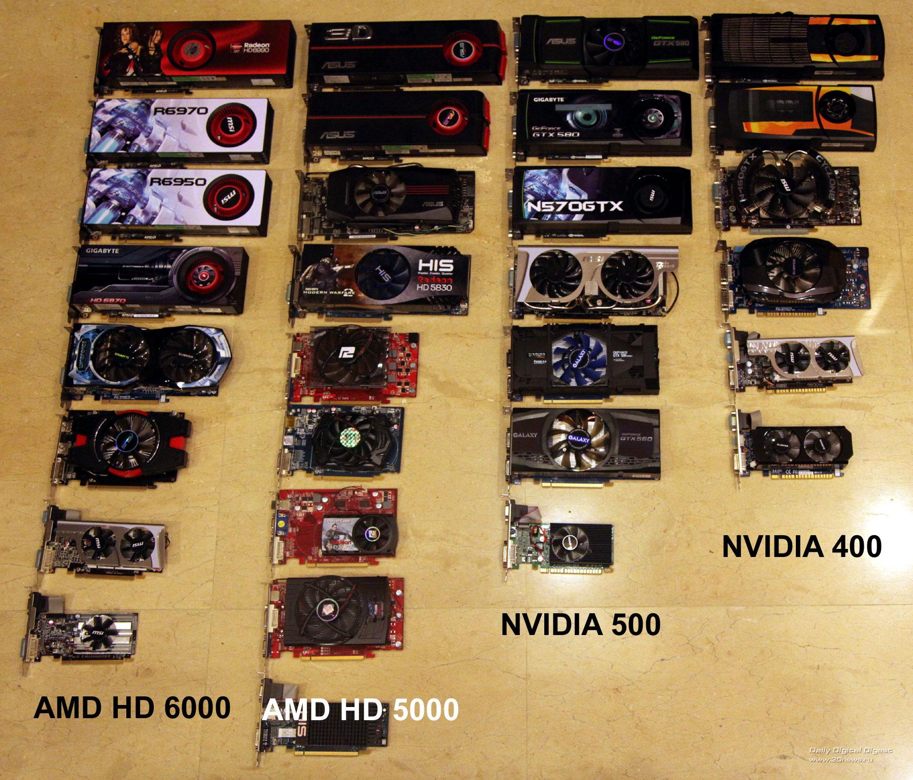 сравнение видеокарт nvidia для майнинга