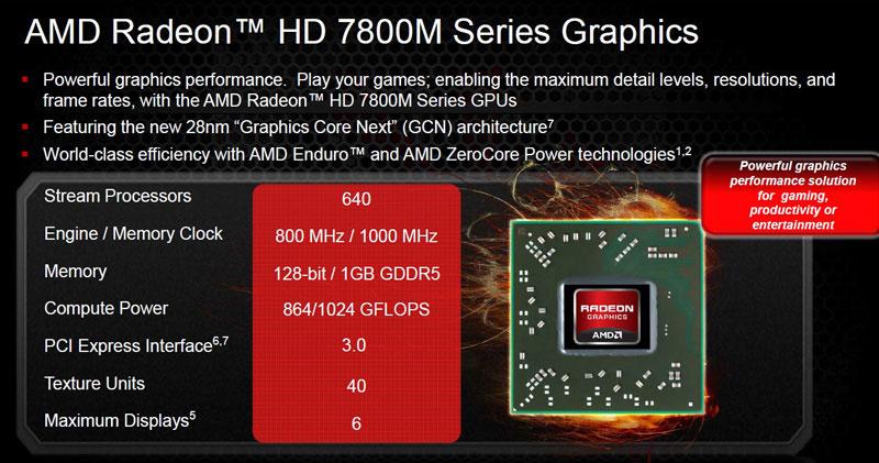 DOWNLOAD DRIVERS: AMD RADEON HD 7800M DISPLAY