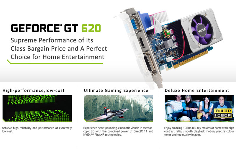SPARKLE GeForce GT 620 1G D3