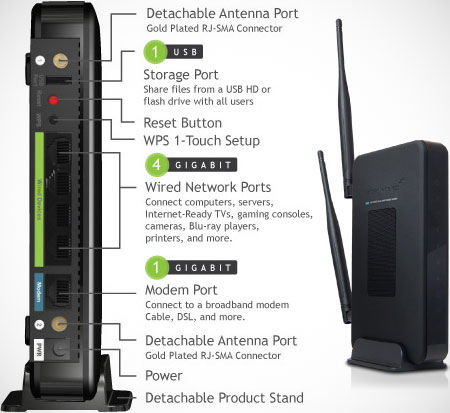 Amped Wireless R20000G Router Driver (2019)