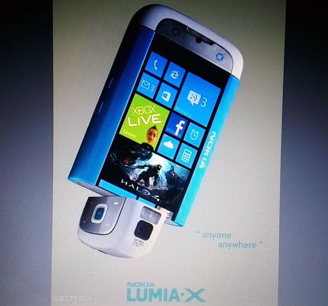 Игровые автоматы для нокиа lumia windows 8 цены на детские игровые автоматы с выд