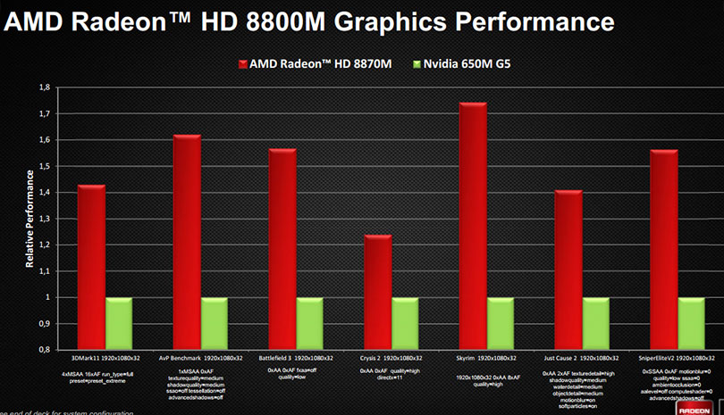 AMD 8800M DRIVERS FOR WINDOWS DOWNLOAD