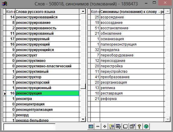 Школьный словарь синонимов русского языка. Семенюк алимпиада.