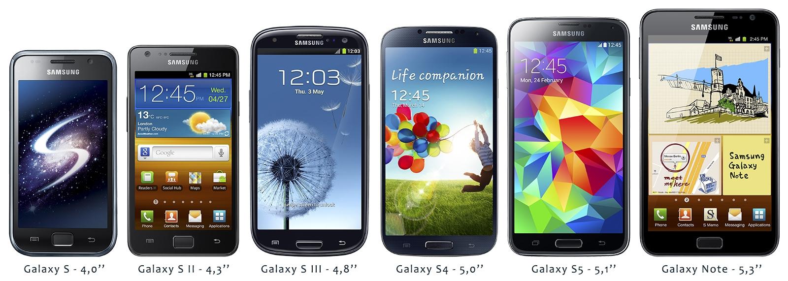 Линейка Samsung Galaxy S.
