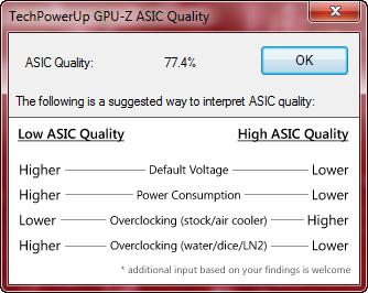 Обзор видеокарты MSI Radeon R9 270X Gaming 4 Гбайт, или