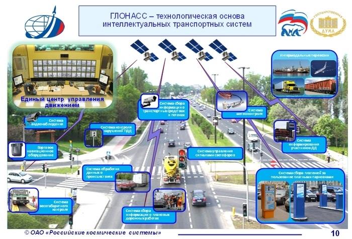 """ГЛОНАСС появится во всех троллейбусах, курсирующих по Крыму"""""""