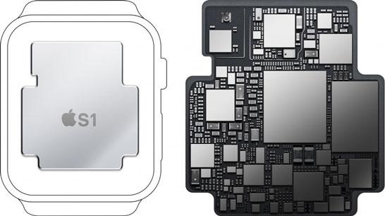 Относительный микропроцессор Эпл С1 для «интеллектуальных» часов Эпл (обертка вида SiP)