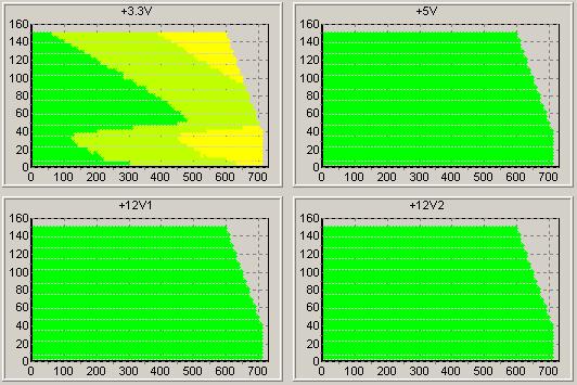 Пример отличной КНХ (Corsair HX750i)