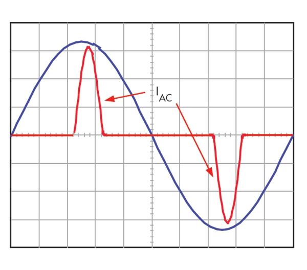 Потребление тока импульсным БП