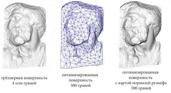 Использование карты Normal Bump для имитации рельефа на 3D-поверхности