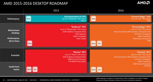 Многообещающий план AMD в сфере микропроцессоров для настольных ПК на 2016 год