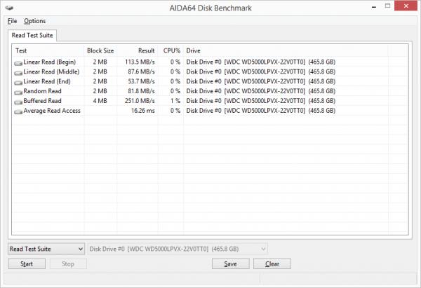 Информация о дисковой подсистеме