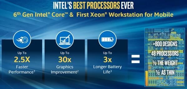 Skylake - лучший процессор Intel