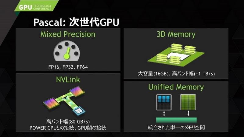 Наличие 16 Гбайт HBM2 официально подтверждено