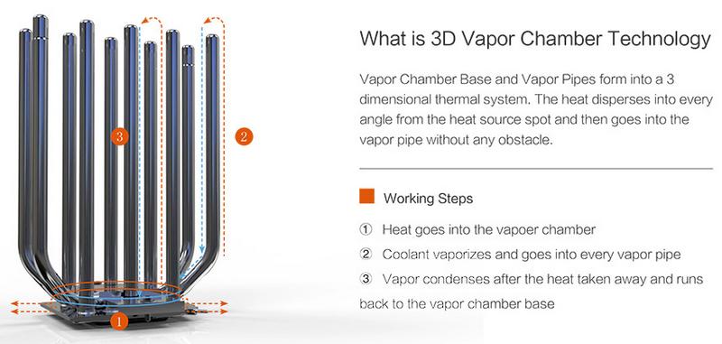 Так работает 3D Vapor Chamber