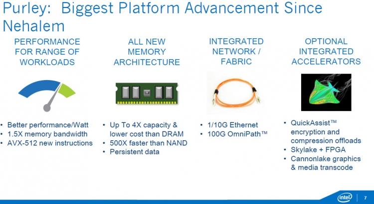 Intel Purley: Ключевые инновации
