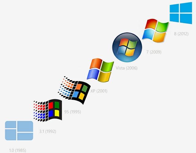 Реферат на тему оптимизация операционной системы windows 7 3933