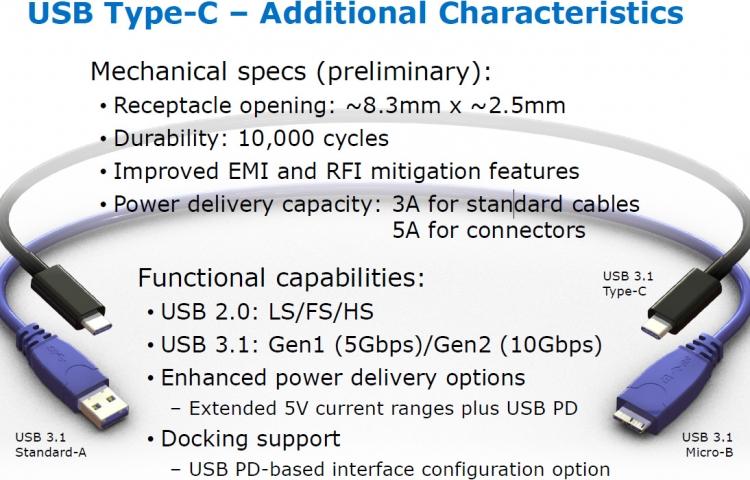 Характеристики USB 3.1 type-C