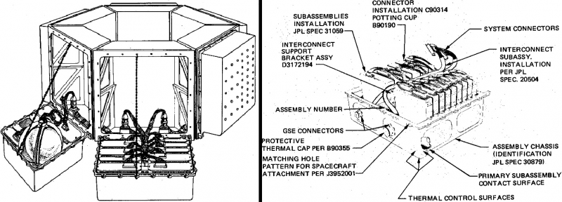 Размещение приборных отсеков на раме и устройство типичного модуля радиоэлектроники