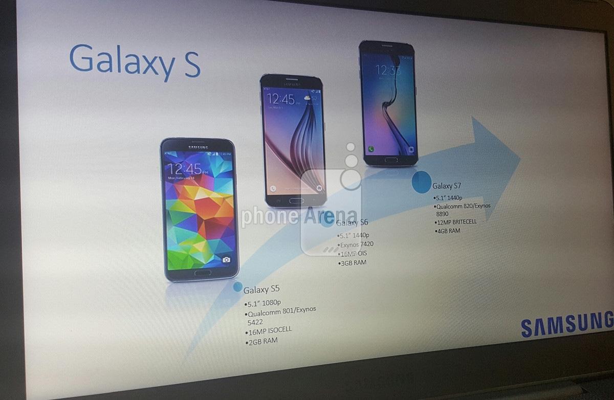 спайд-презентация по технологии