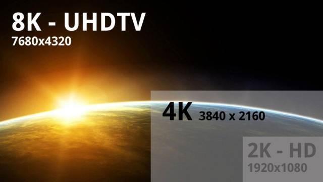 Vesa Displayport Standard V1.2 Pdf