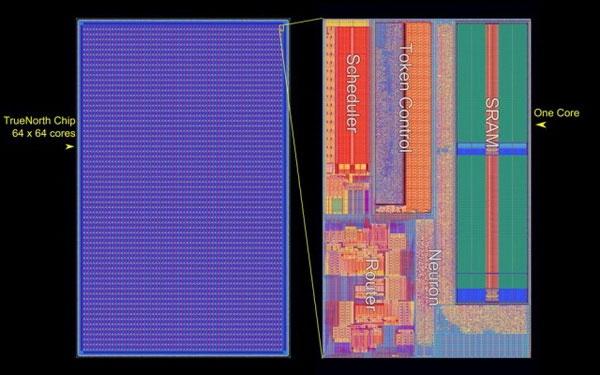 Конструкция кристалла микропроцессора IBM TrueNorth (IBM)