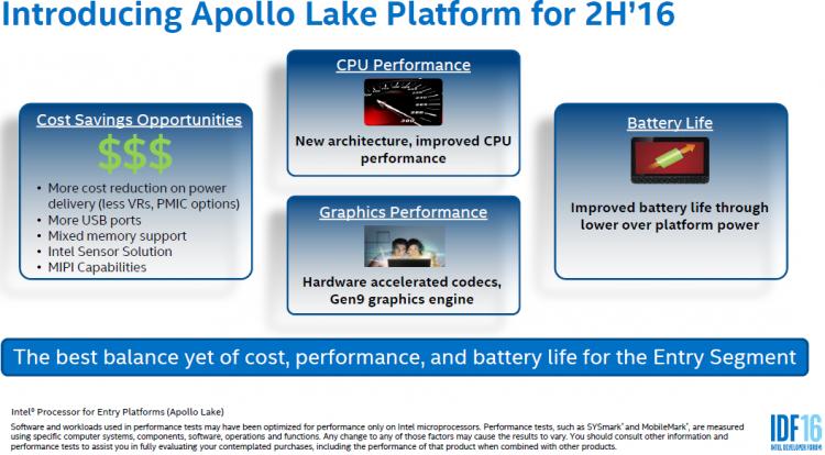 Платформа Intel Apollo Lake