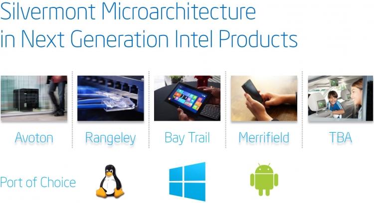 Области применения Intel Silvermont