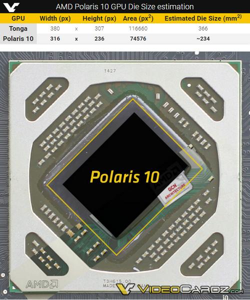 Приблизительное сравнение кристаллов Polaris 10 и Tonga