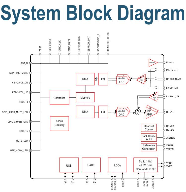 Схема мобильного телефона samsung m3500 ноутбук asus transformer book flip tp300ld-c4031h отзывы