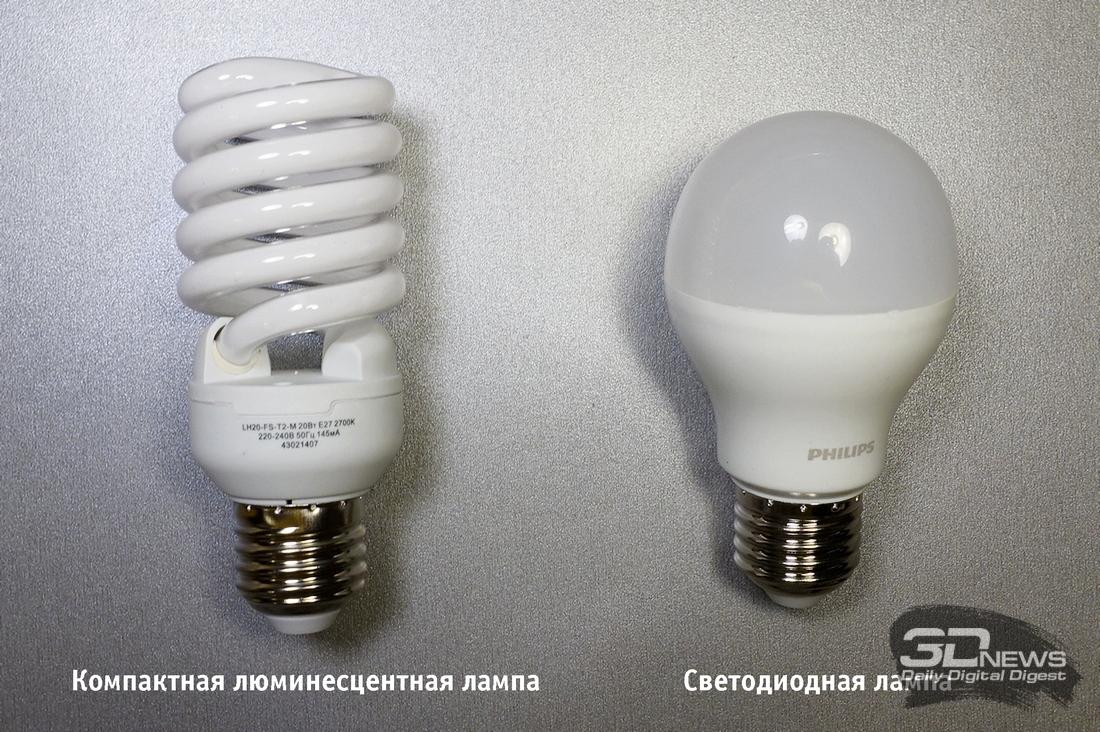Доклад на тему светодиодные лампочки 4737