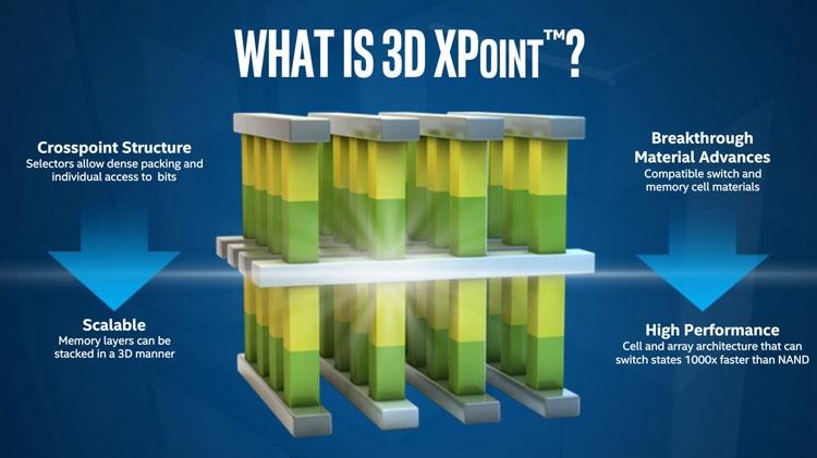 Память 3D XPoint (Intel)