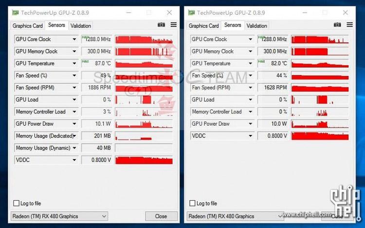 Radeon RX 480 с частотой ядра 1288 МГц прогрелся до 87 °C