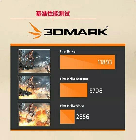 Почти официальные результаты в 3DMark от маркетологов Sapphire