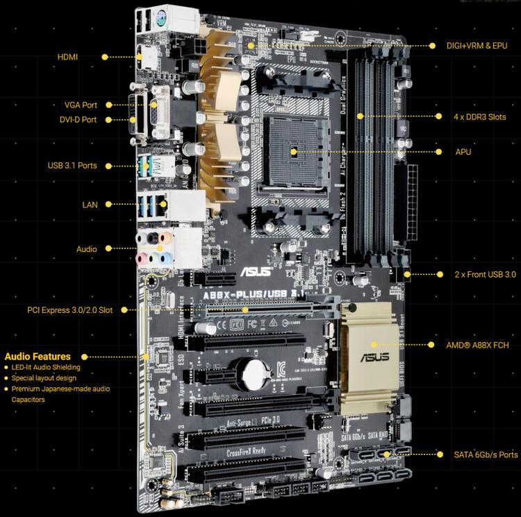 ASUS A88X-PLUS REALTEK LAN WINDOWS 8 DRIVERS DOWNLOAD (2019)