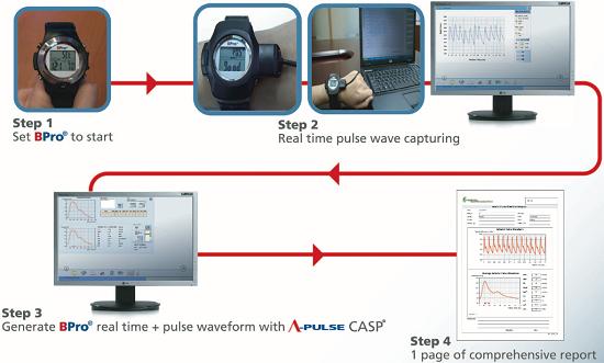 Изображение - Прибор для мониторинга артериального давления sm.APulse.800
