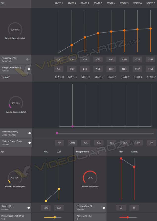 Дизайн Radeon WattMan повторяет дизайн панели управления Crimson