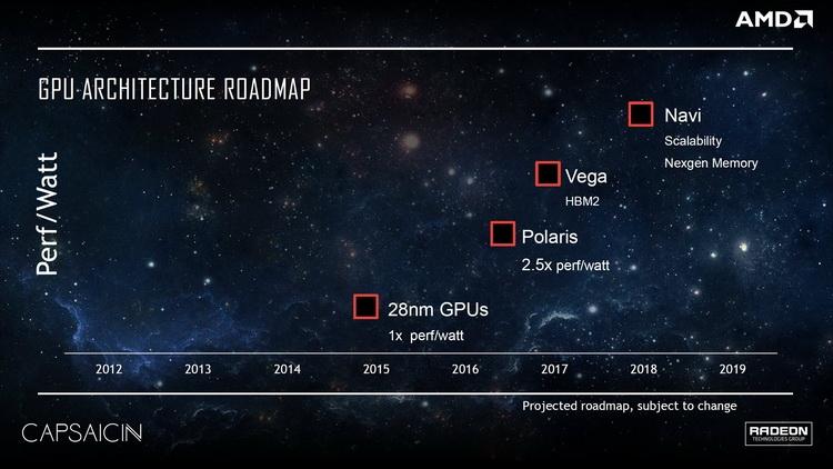Этот известный всем слайд можно трактовать по-разному, если речь идёт о Vega
