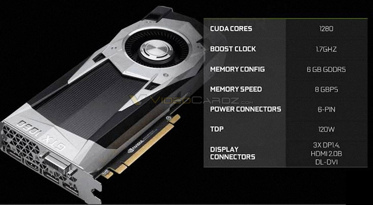 GeForce GTX 1060 Founders Edition — утечка