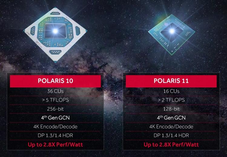 Polaris 10, Polaris 11
