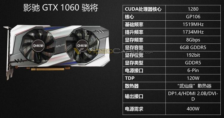 Видеокарта GALAX GeForce GTX 1060