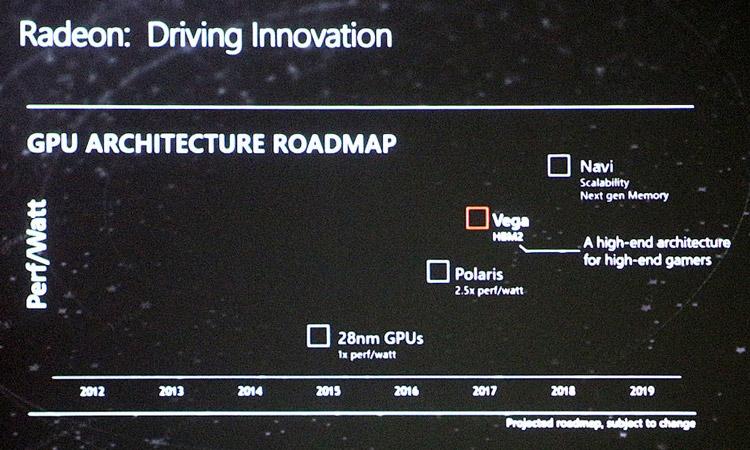 AMD роадмап
