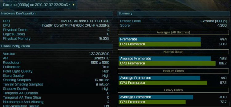 Тестирование GeForce GTX 1060