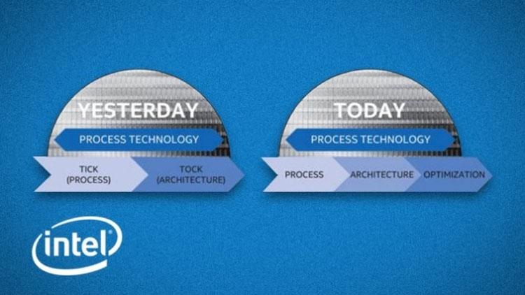 Проблемы с освоением производства с 14-нм технологическими нормами привели к переходу на новую стратегию (Intel)