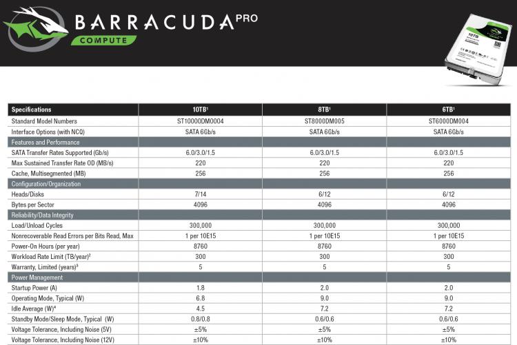 Seagate BarraCuda Pro: Спецификации
