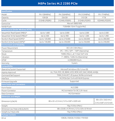 Спецификации моделей Plextor M8Pe(G)